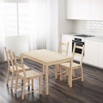 Stoły Kuchenne Ikea Besttabletsforkidsorg
